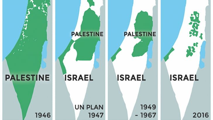 Israel has never recognized the Palestinian right to self-determination