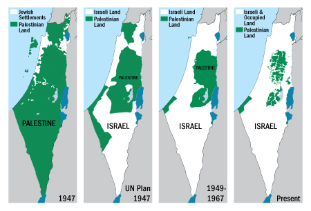 Palestinian Loss of Land 1947 to Present