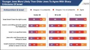 poll apartheid